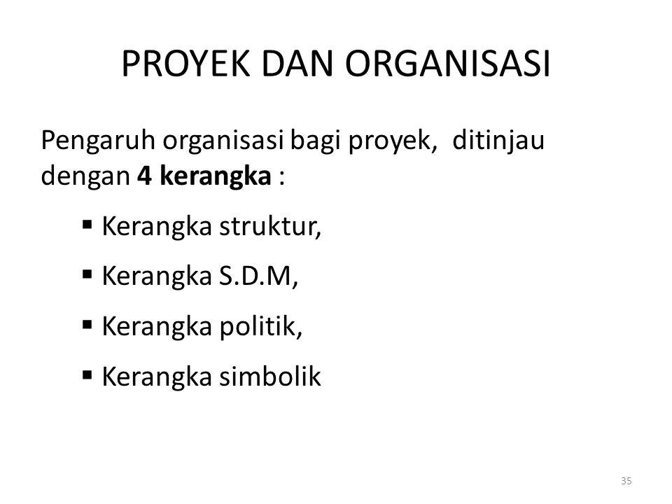 PROYEK DAN ORGANISASI Pengaruh organisasi bagi proyek, ditinjau dengan 4 kerangka : Kerangka struktur,