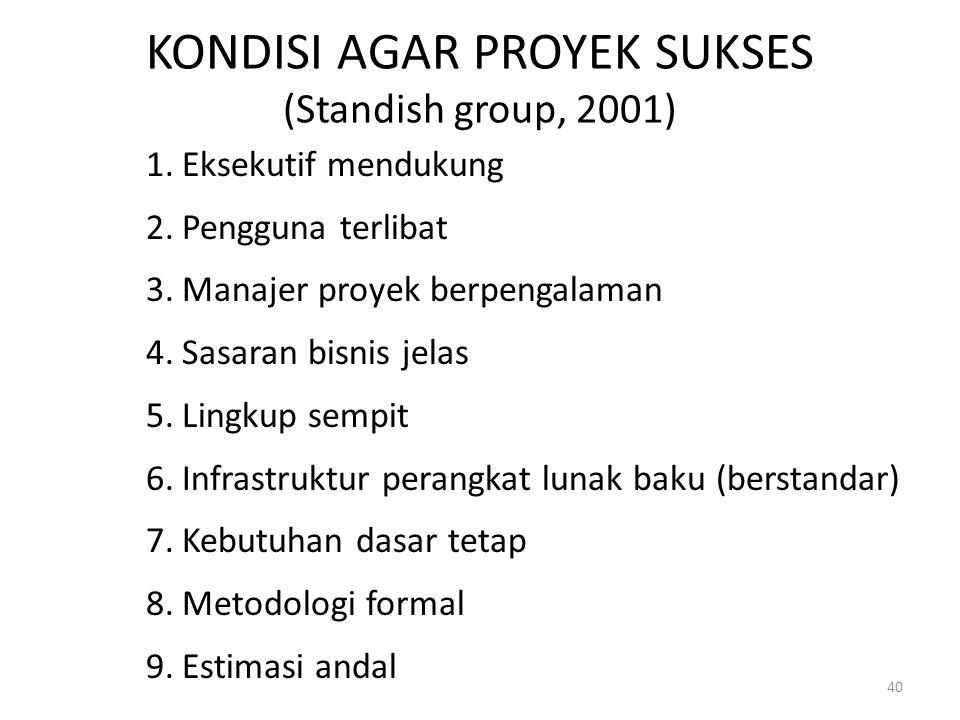 KONDISI AGAR PROYEK SUKSES (Standish group, 2001)