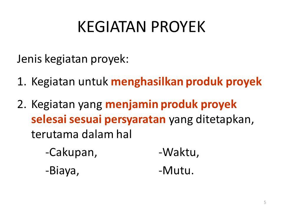 KEGIATAN PROYEK Jenis kegiatan proyek: