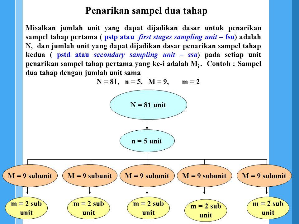 Penarikan sampel dua tahap