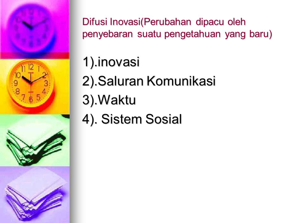1).inovasi 2).Saluran Komunikasi 3).Waktu 4). Sistem Sosial
