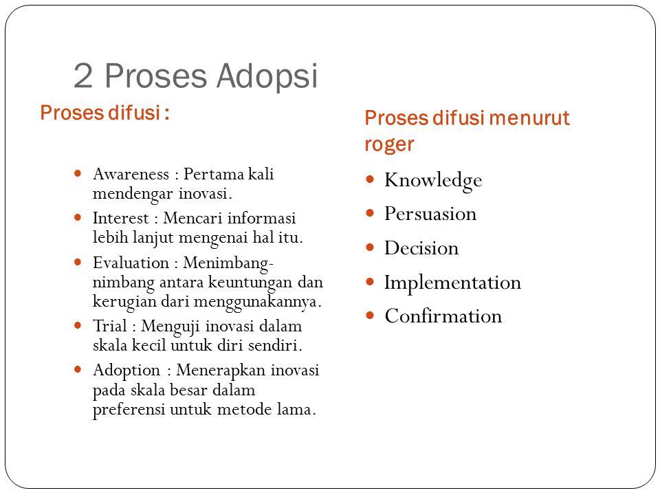 2 Proses Adopsi Knowledge Persuasion Decision Implementation
