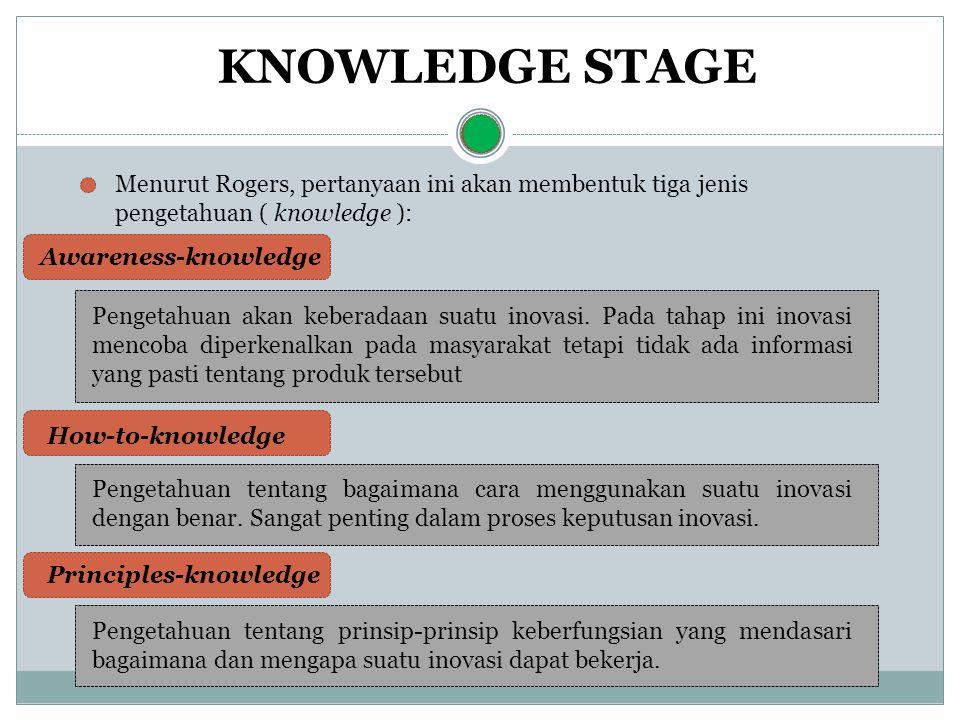 KNOWLEDGE STAGE Menurut Rogers, pertanyaan ini akan membentuk tiga jenis pengetahuan ( knowledge ):