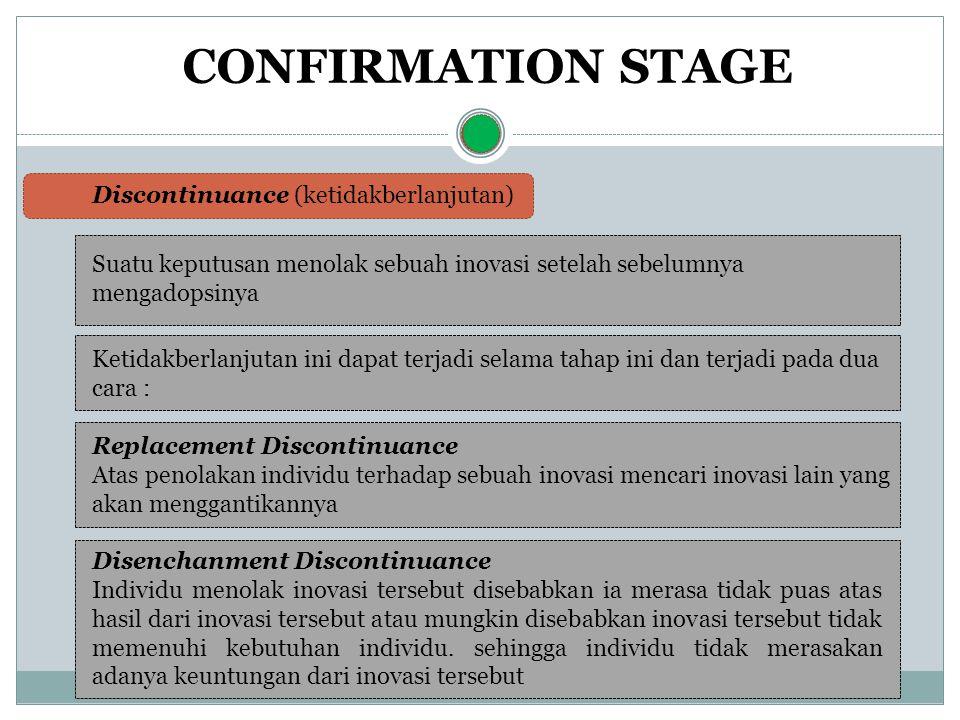 CONFIRMATION STAGE Discontinuance (ketidakberlanjutan)