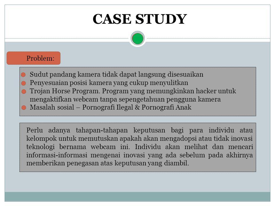 CASE STUDY Problem: Sudut pandang kamera tidak dapat langsung disesuaikan. Penyesuaian posisi kamera yang cukup menyulitkan.