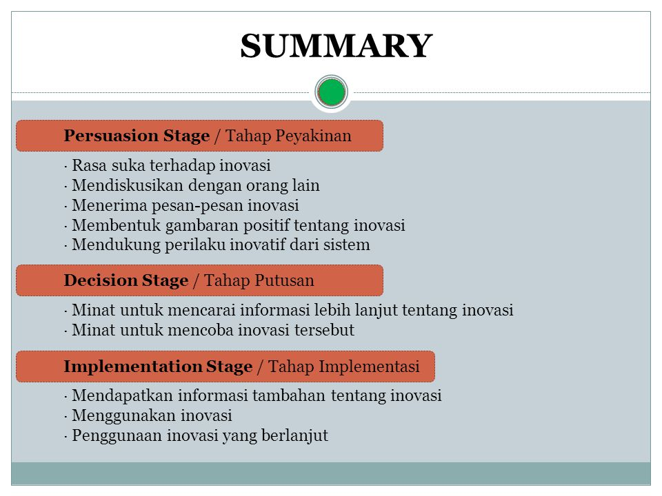 SUMMARY Persuasion Stage / Tahap Peyakinan
