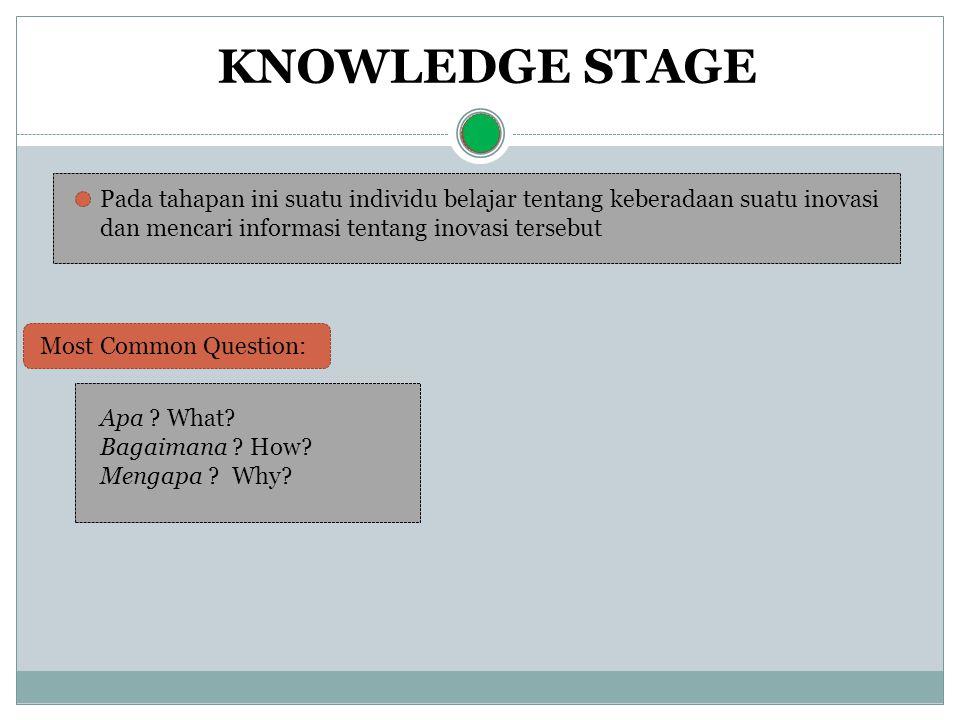 KNOWLEDGE STAGE Pada tahapan ini suatu individu belajar tentang keberadaan suatu inovasi dan mencari informasi tentang inovasi tersebut.