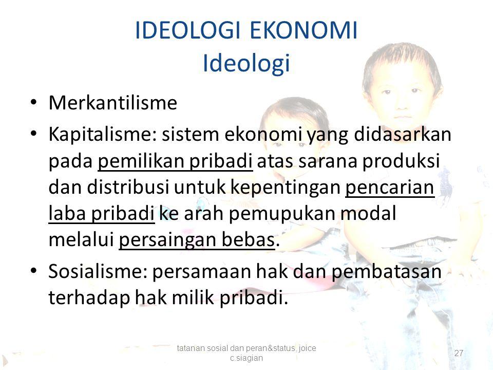 IDEOLOGI EKONOMI Ideologi