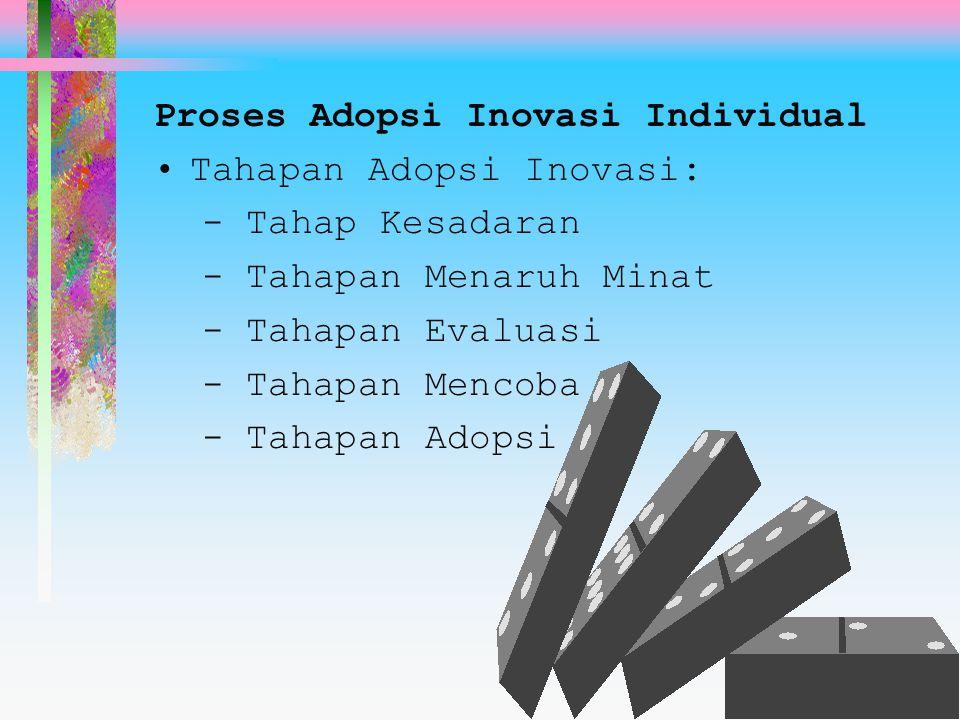Proses Adopsi Inovasi Individual