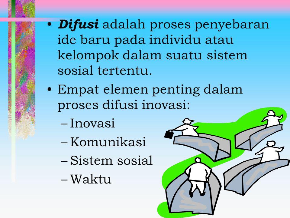 Difusi adalah proses penyebaran ide baru pada individu atau kelompok dalam suatu sistem sosial tertentu.