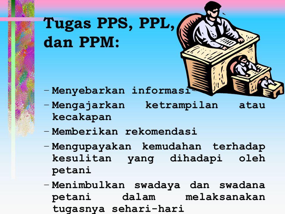 Tugas PPS, PPL, dan PPM: Menyebarkan informasi