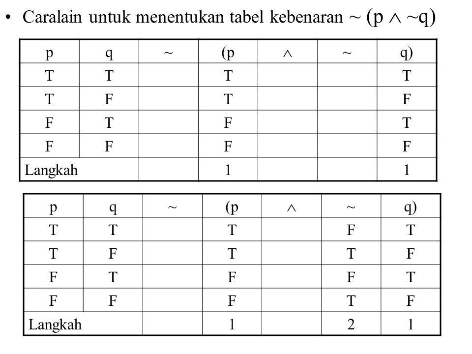 Caralain untuk menentukan tabel kebenaran ~ (p  ~q)