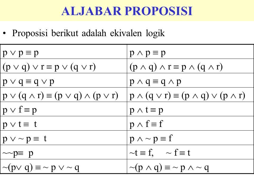ALJABAR PROPOSISI Proposisi berikut adalah ekivalen logik p  p  p