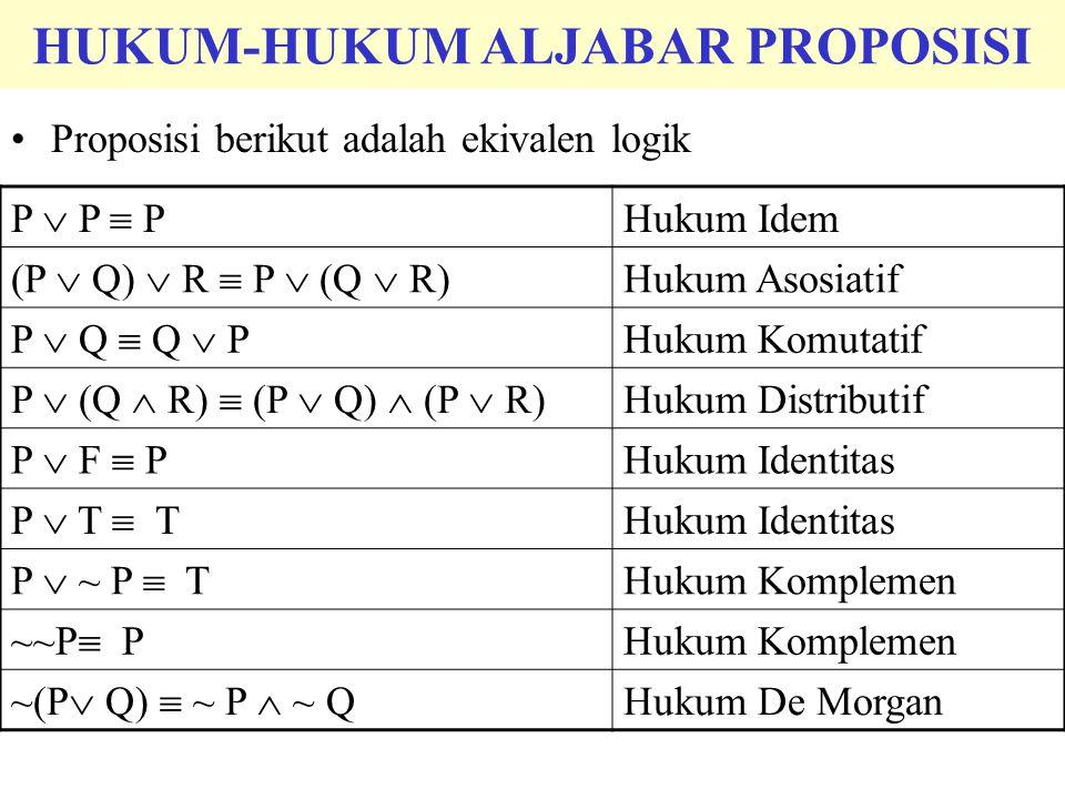 HUKUM-HUKUM ALJABAR PROPOSISI