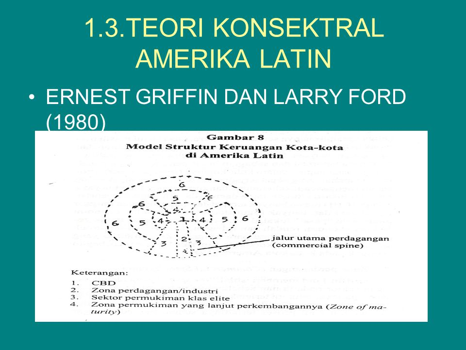 1.3.TEORI KONSEKTRAL AMERIKA LATIN