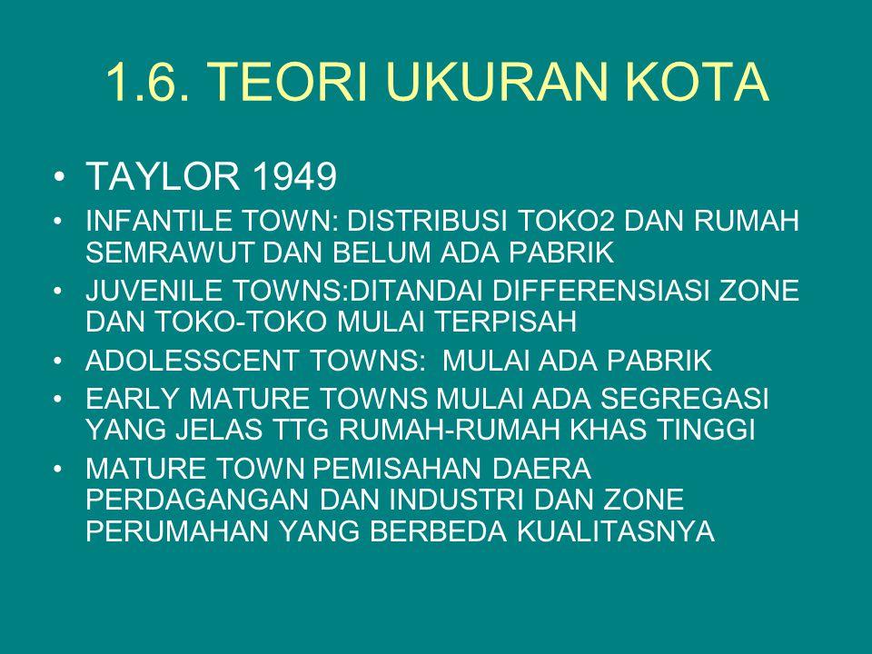 1.6. TEORI UKURAN KOTA TAYLOR 1949