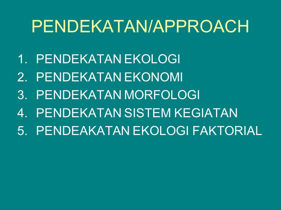 PENDEKATAN/APPROACH PENDEKATAN EKOLOGI PENDEKATAN EKONOMI