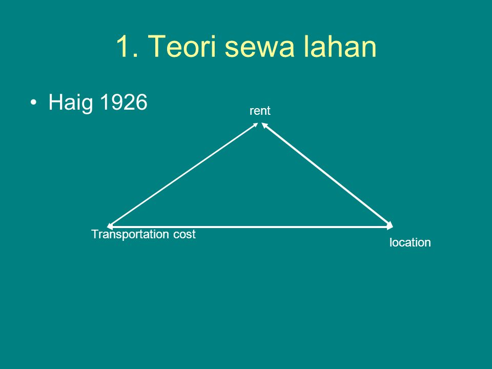 1. Teori sewa lahan Haig 1926 rent Transportation cost location