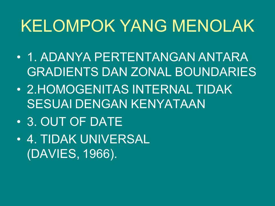 KELOMPOK YANG MENOLAK 1. ADANYA PERTENTANGAN ANTARA GRADIENTS DAN ZONAL BOUNDARIES. 2.HOMOGENITAS INTERNAL TIDAK SESUAI DENGAN KENYATAAN.