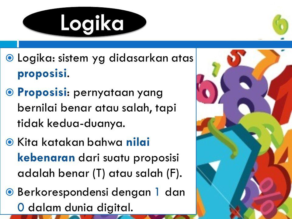 Logika Logika: sistem yg didasarkan atas proposisi.
