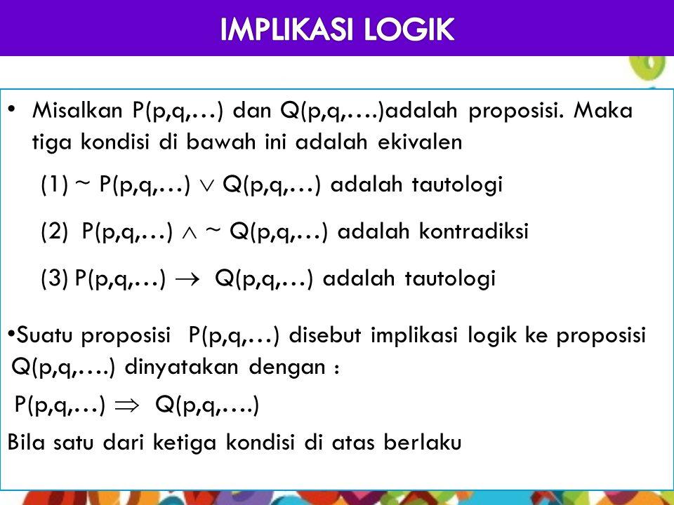IMPLIKASI LOGIK Misalkan P(p,q,…) dan Q(p,q,….)adalah proposisi. Maka tiga kondisi di bawah ini adalah ekivalen.