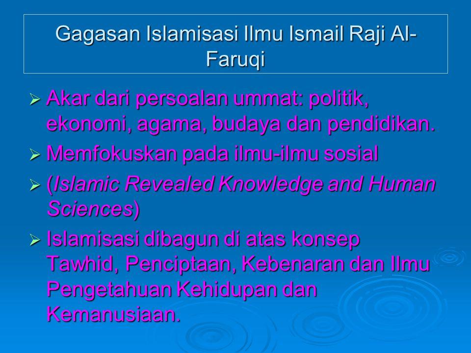 Gagasan Islamisasi Ilmu Ismail Raji Al-Faruqi