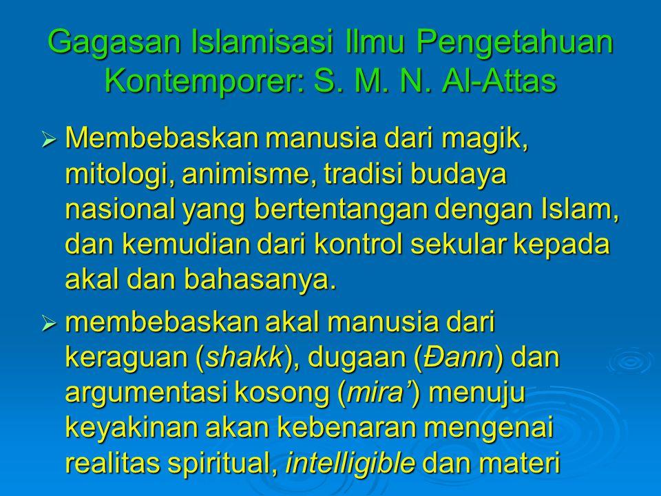 Gagasan Islamisasi Ilmu Pengetahuan Kontemporer: S. M. N. Al-Attas
