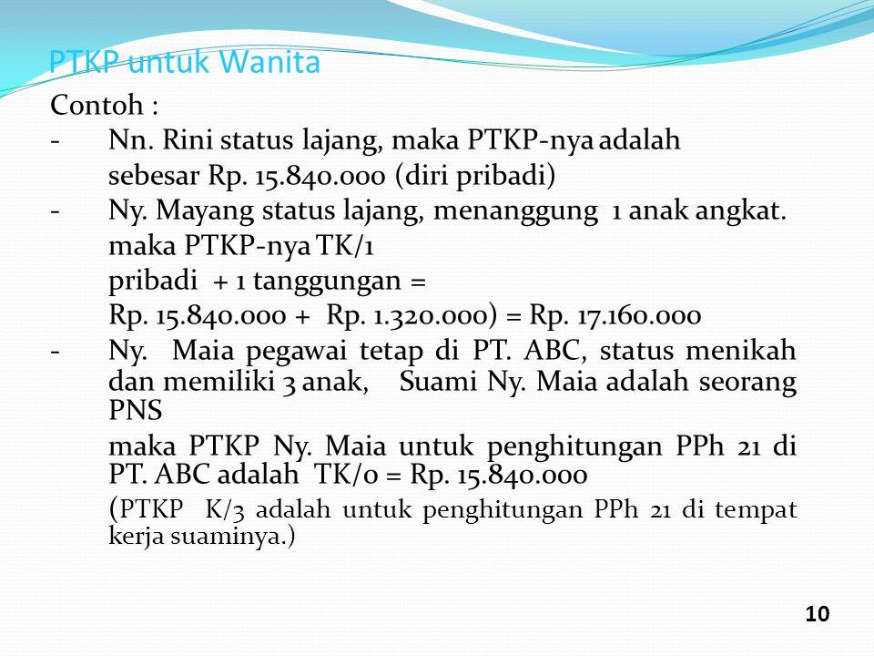 PTKP untuk Wanita