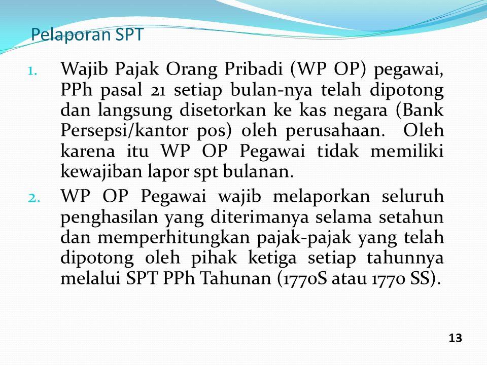 Pelaporan SPT