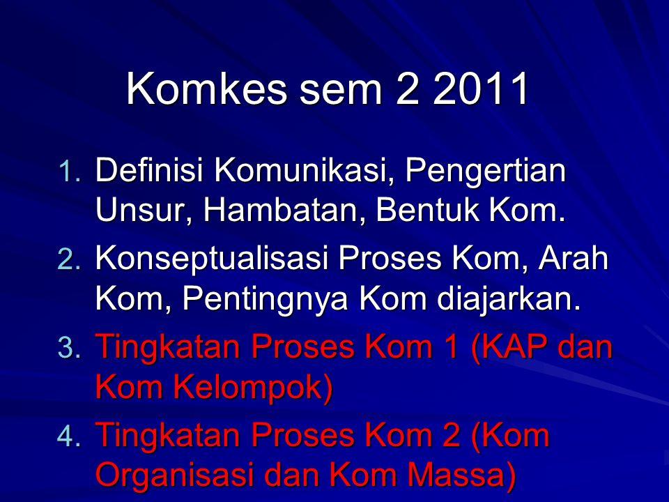 Komkes sem 2 2011 Definisi Komunikasi, Pengertian Unsur, Hambatan, Bentuk Kom. Konseptualisasi Proses Kom, Arah Kom, Pentingnya Kom diajarkan.