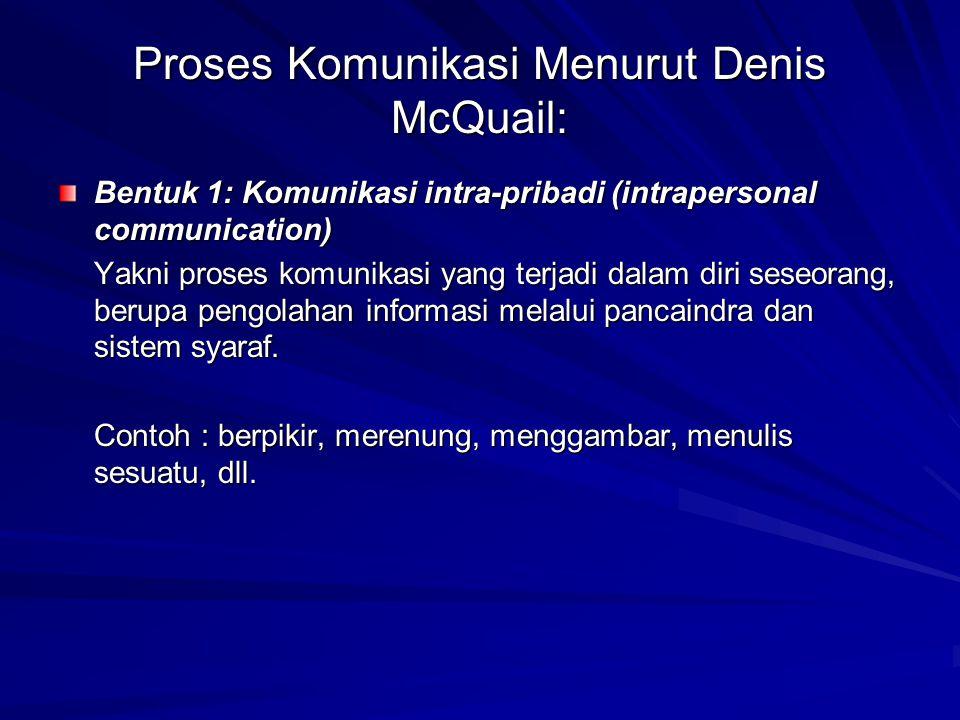 Proses Komunikasi Menurut Denis McQuail: