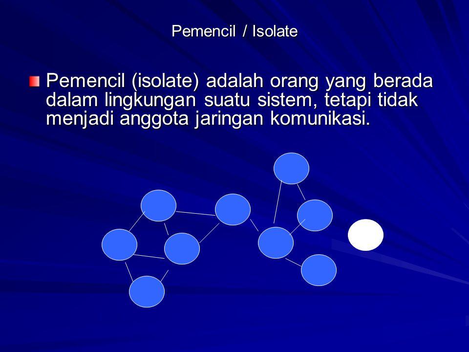 Pemencil / Isolate Pemencil (isolate) adalah orang yang berada dalam lingkungan suatu sistem, tetapi tidak menjadi anggota jaringan komunikasi.