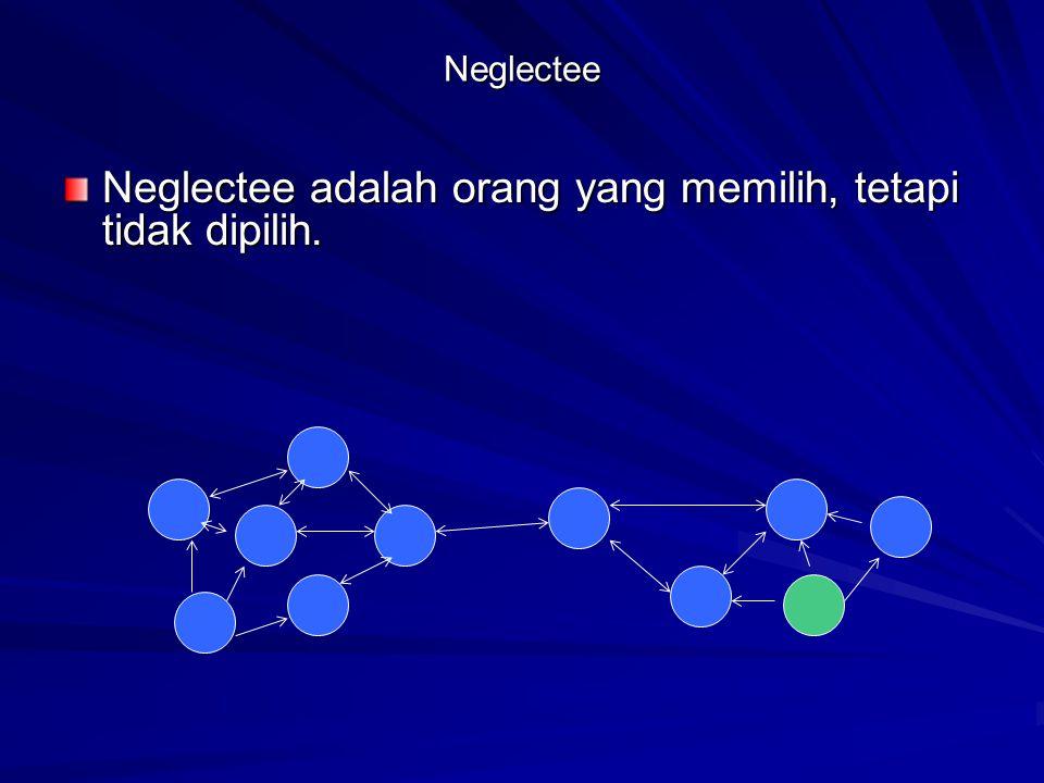 Neglectee adalah orang yang memilih, tetapi tidak dipilih.