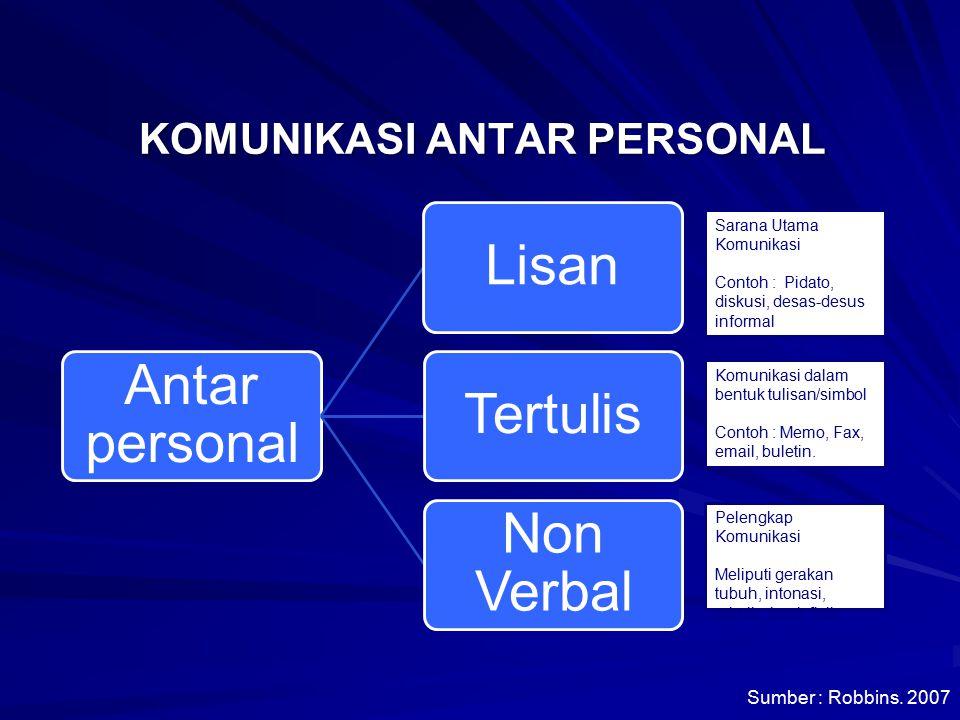 KOMUNIKASI ANTAR PERSONAL