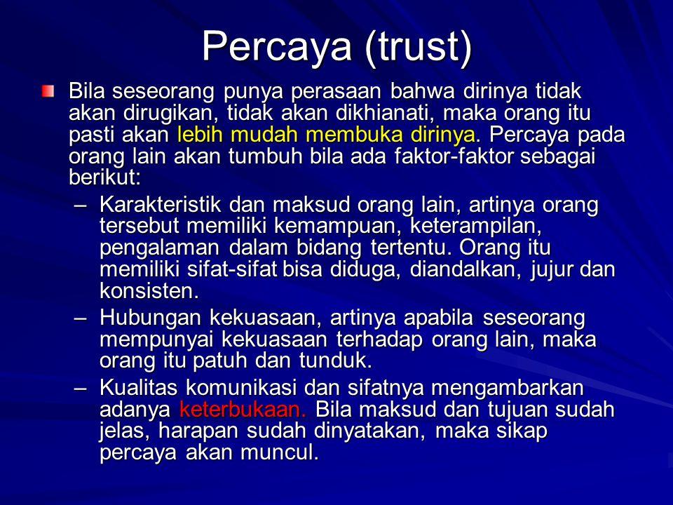 Percaya (trust)