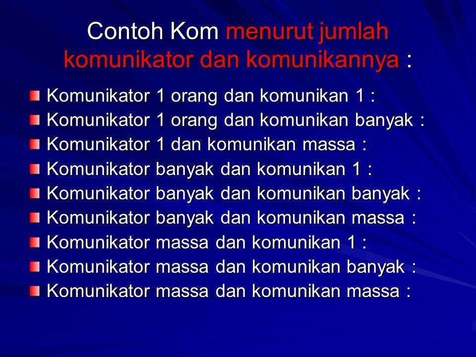 Contoh Kom menurut jumlah komunikator dan komunikannya :