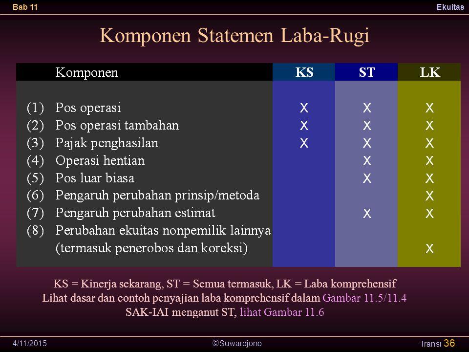 Komponen Statemen Laba-Rugi