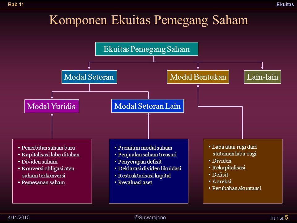 Komponen Ekuitas Pemegang Saham