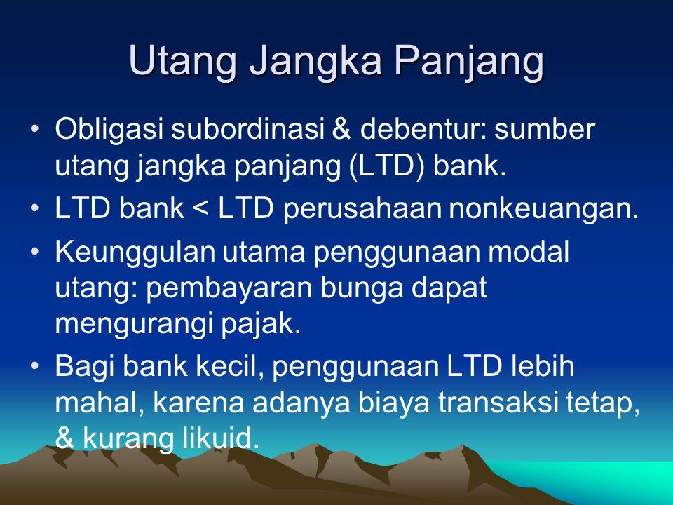 Utang Jangka Panjang Obligasi subordinasi & debentur: sumber utang jangka panjang (LTD) bank. LTD bank < LTD perusahaan nonkeuangan.