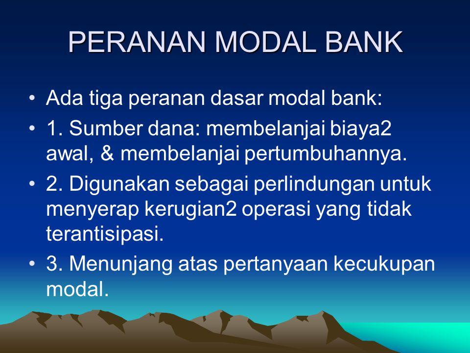 PERANAN MODAL BANK Ada tiga peranan dasar modal bank: