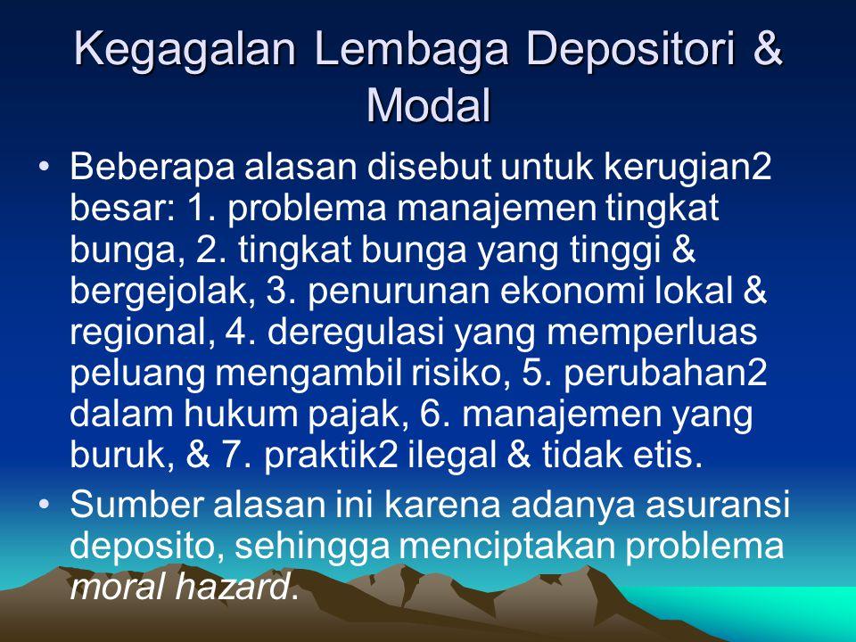 Kegagalan Lembaga Depositori & Modal