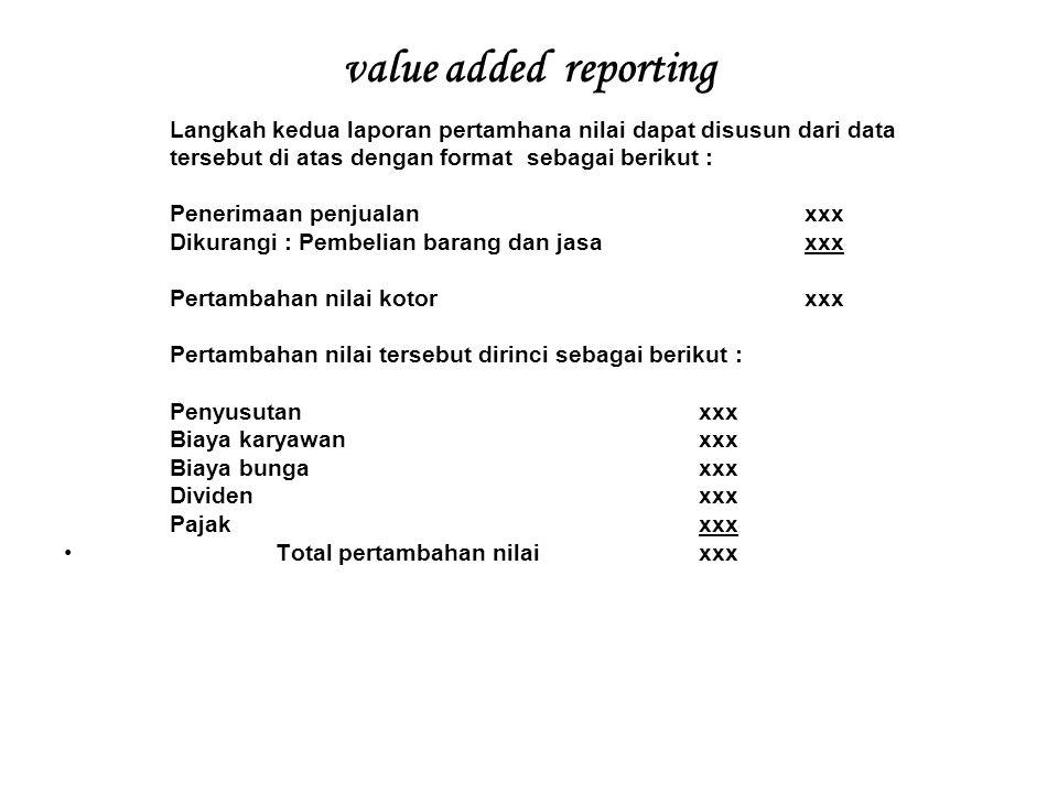 value added reporting Langkah kedua laporan pertamhana nilai dapat disusun dari data. tersebut di atas dengan format sebagai berikut :