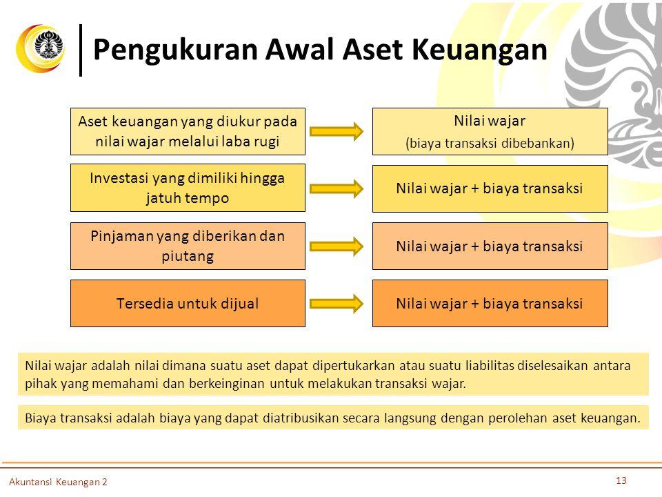 Pengukuran Awal Aset Keuangan