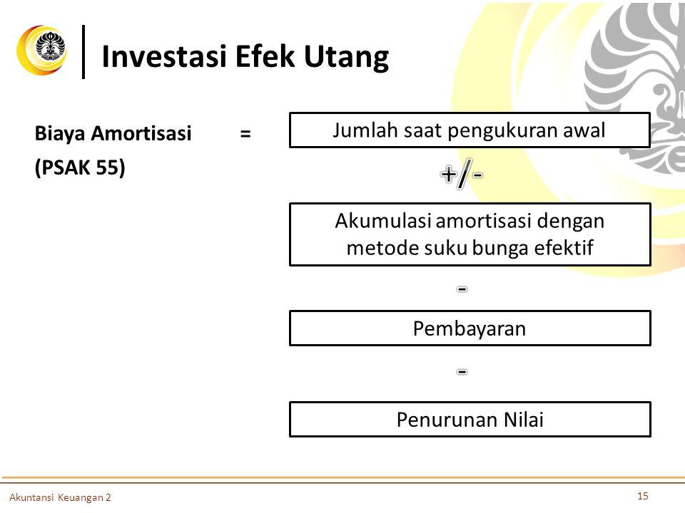 Investasi Efek Utang +/- - - Biaya Amortisasi =