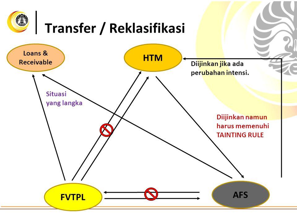 Transfer / Reklasifikasi