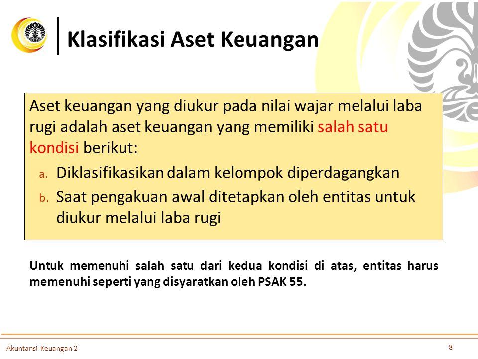 Klasifikasi Aset Keuangan