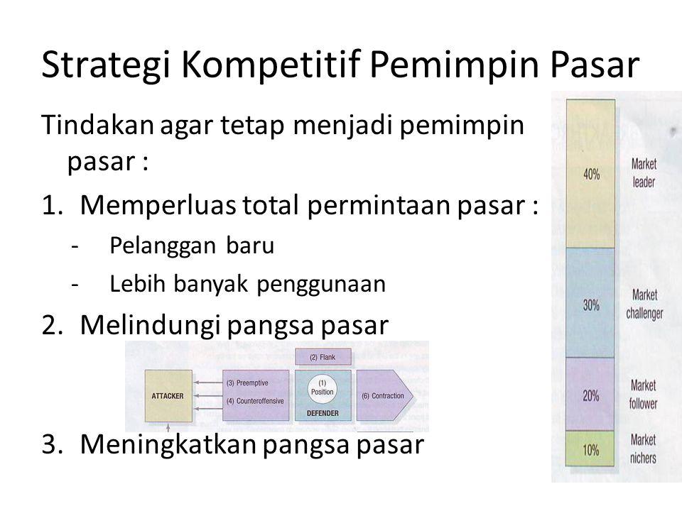 Strategi Kompetitif Pemimpin Pasar