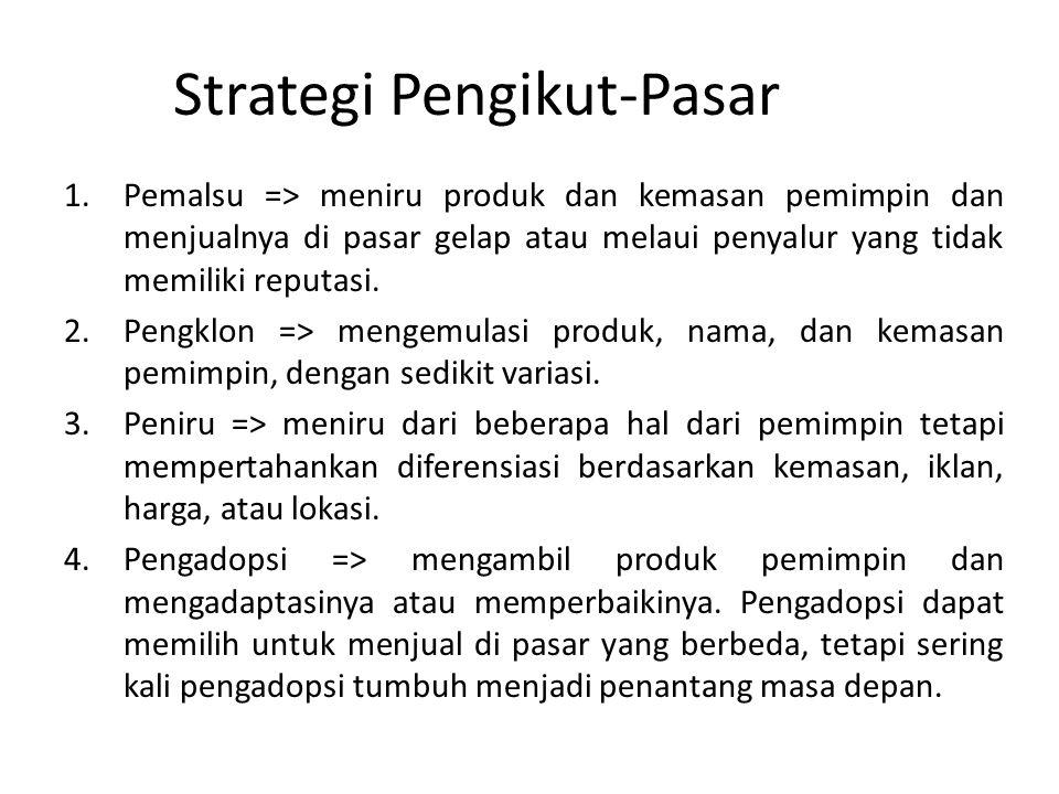 Strategi Pengikut-Pasar
