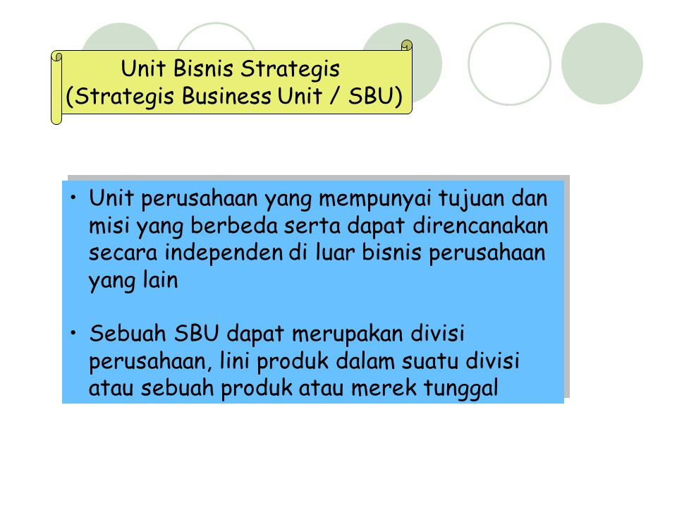 (Strategis Business Unit / SBU)