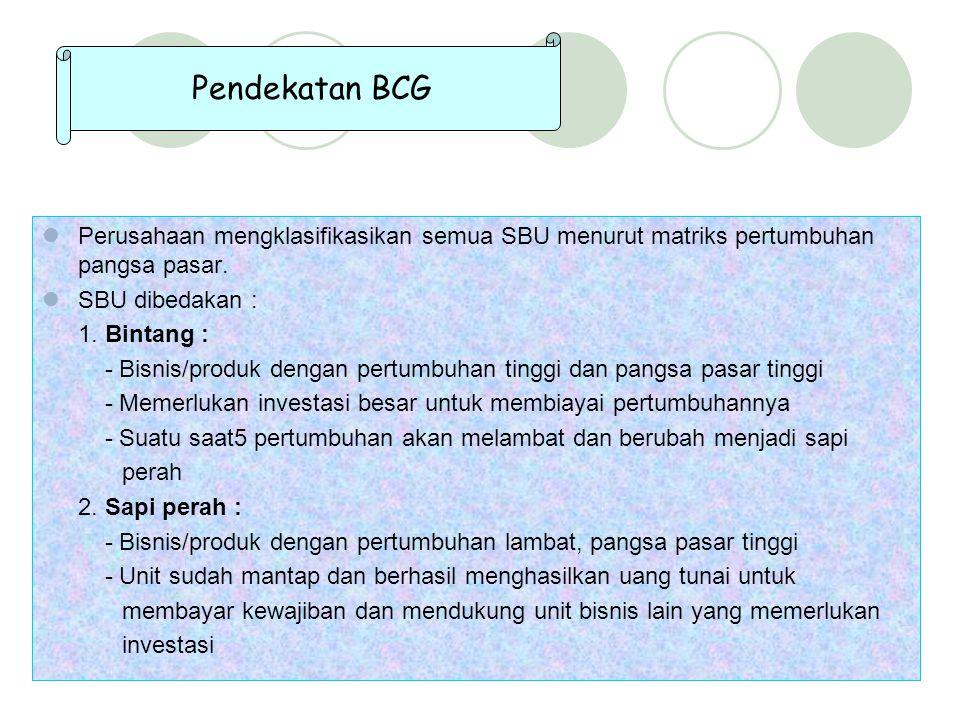 Pendekatan BCG Perusahaan mengklasifikasikan semua SBU menurut matriks pertumbuhan pangsa pasar. SBU dibedakan :